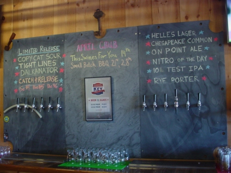 Best Brew Pubs